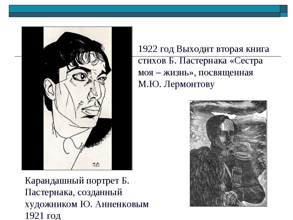 Карандашный портрет Б. Пастернака, созданный художником Ю. Анненковым 1921 го...