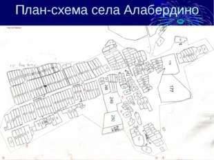 План-схема села Алабердино
