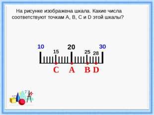 IIIIIIIIIIIIIIIIIIIII 20 10 На рисунке изображена шкала. Какие числа соответ