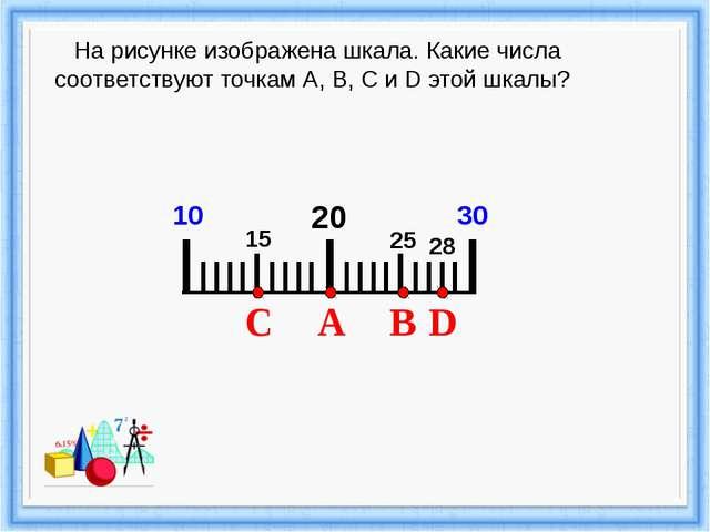 IIIIIIIIIIIIIIIIIIIII 20 10 На рисунке изображена шкала. Какие числа соответ...
