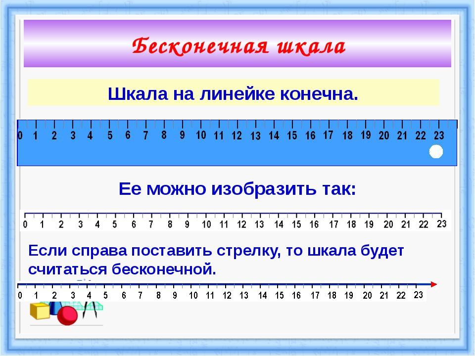 Бесконечная шкала Шкала на линейке конечна. Ее можно изобразить так: Если спр...