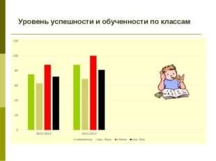 Уровень успешности и обученности по классам