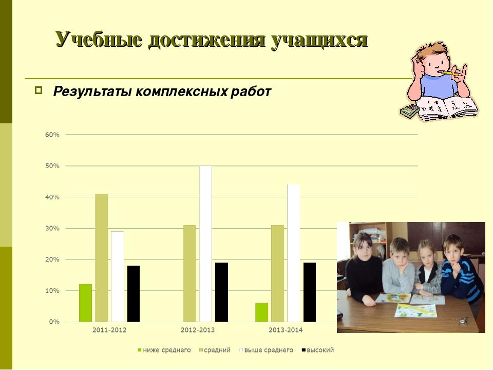 Учебные достижения учащихся Результаты комплексных работ