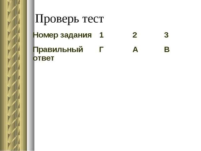 Проверь тест Номер задания123 Правильный ответГАВ