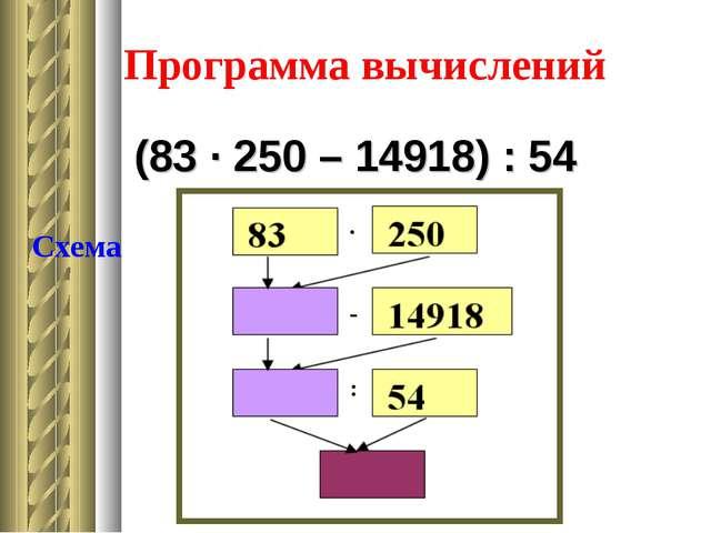 Программа вычислений (83 · 250 – 14918) : 54 Схема