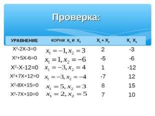 Проверка: УРАВНЕНИЕКОРНИ X1, И X2X1 + X2X1 X2 X2-2X-3=02-3 X2+5X-6=0-
