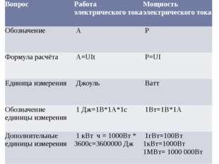 Вопрос Работа электрического тока Мощность электрического тока Обозначение