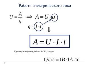 Работа электрического тока Единица измерения работы в СИ: Джоуль