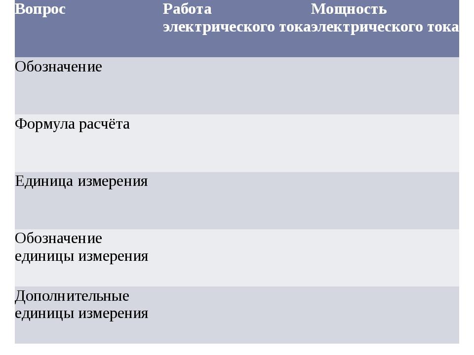 Вопрос Работа электрического тока Мощность электрического тока Обозначение ...