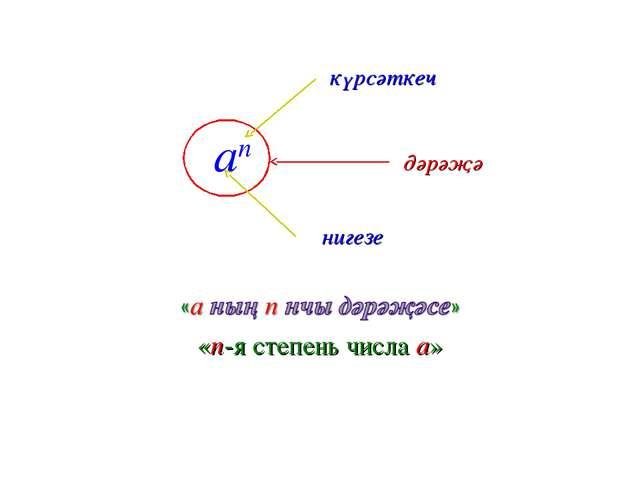 an нигезе күрсәткеч дәрәҗә «n-я степень числа a»