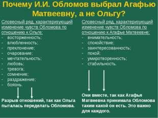 Почему И.И. Обломов выбрал Агафью Матвеевну, а не Ольгу? Словесный ряд, харак