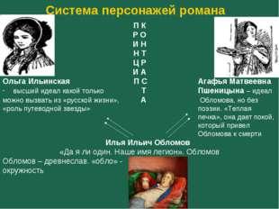 Система персонажей романа П К Р О И Н Н Т Ц Р И А Ольга Ильинская  П С Ага