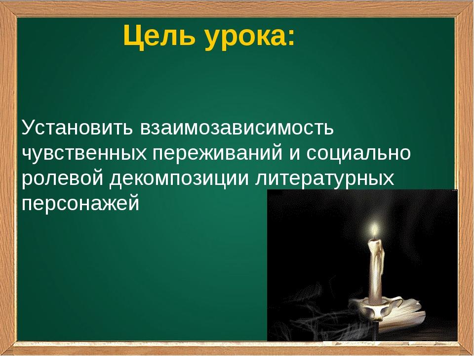 Цель урока: Установить взаимозависимость чувственных переживаний и социально...
