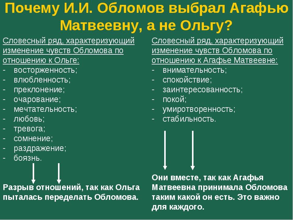 Почему И.И. Обломов выбрал Агафью Матвеевну, а не Ольгу? Словесный ряд, харак...