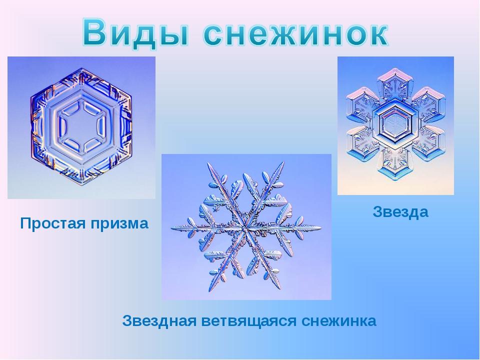 Рисовать снежинку презентация