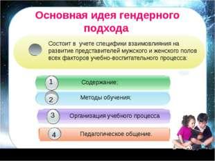 Основная идея гендерного подхода Содержание; 1 Методы обучения; 2 Организаци