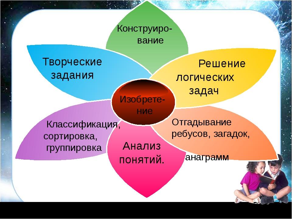 Изобрете- ние Творческие задания Конструиро- вание Решение логических задач...