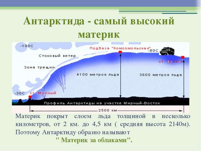 Антарктида - самый высокий материк Материк покрыт слоем льда толщиной в неско...