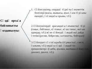 Сөздің ортаға байланысты қолданылуы: Сөйлесушілер, олардың тұрақты әлеуметтік
