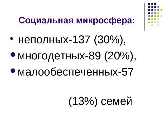 Социальная микросфера: неполных-137 (30%), многодетных-89 (20%), малообеспече...