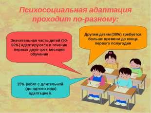 Психосоциальная адаптация проходит по-разному: 15% ребят с длительной (до одн