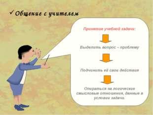 Общение с учителем Принятие учебной задачи: Выделить вопрос – проблему Подчин