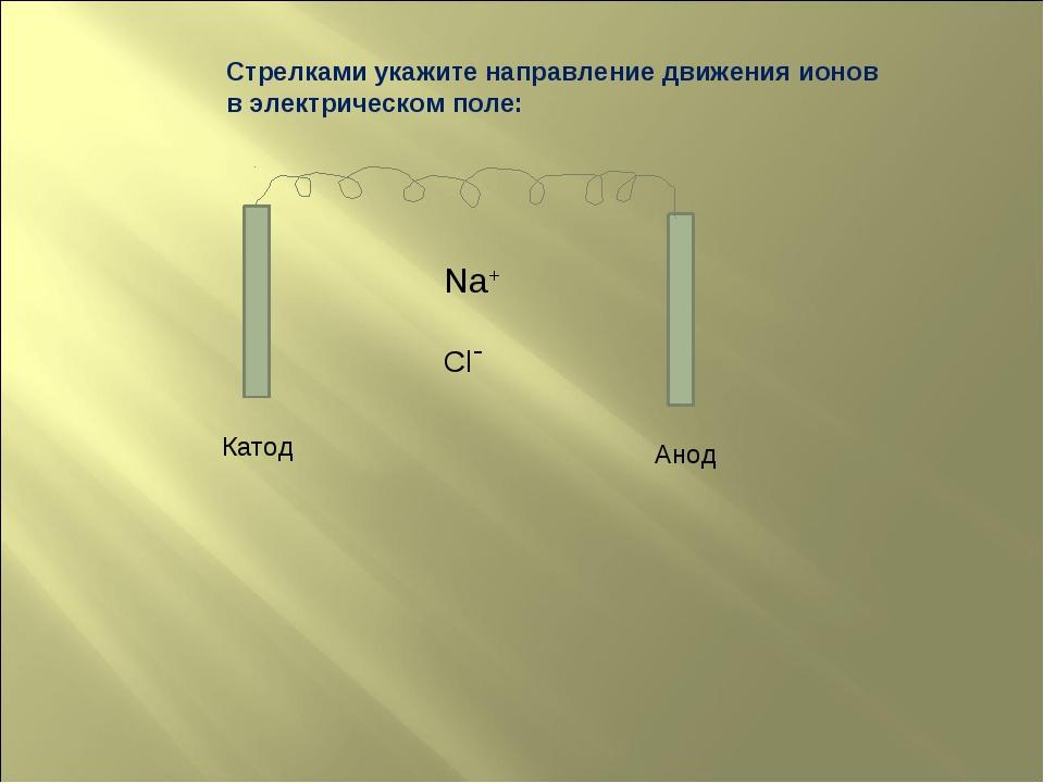 Na+ Cl- Катод Анод Стрелками укажите направление движения ионов в электрическ...