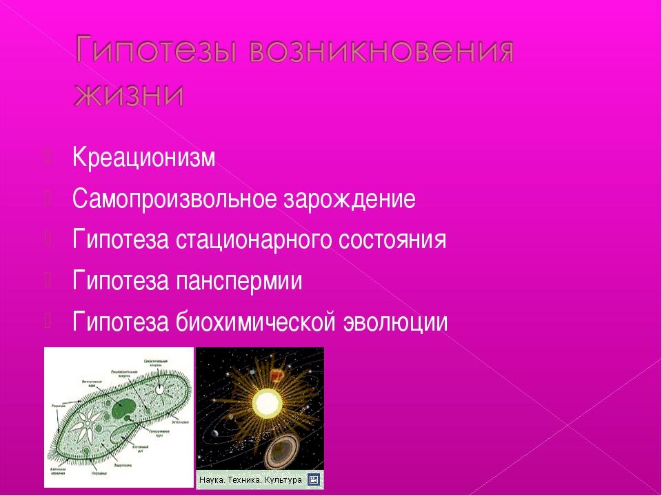Креационизм Самопроизвольное зарождение Гипотеза стационарного состояния Гипо...