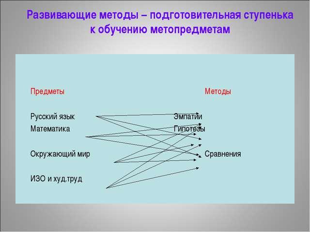 Развивающие методы – подготовительная ступенька к обучению метопредметам Пре...