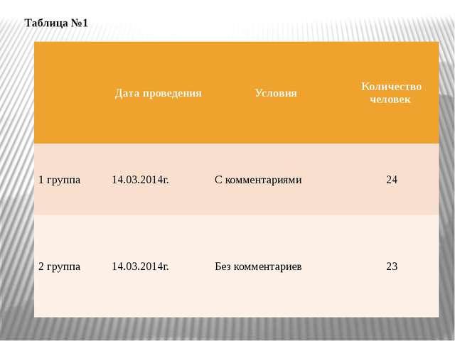 Таблица №1 Дата проведения Условия Количество человек 1 группа 14.03.2014г. С...