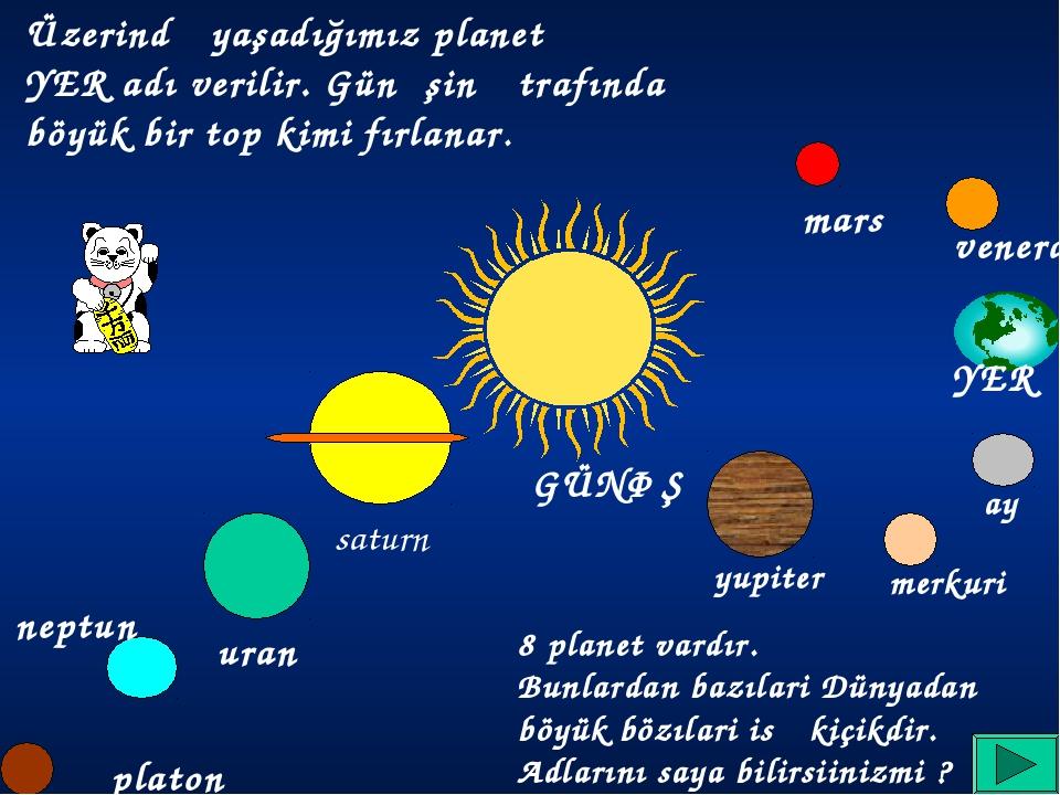 Üzerində yaşadığımız planetə YER adı verilir. Günəşin ətrafında böyük bir top...
