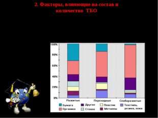 Индустриальное общество с низким процентом сельского населения и высокими д