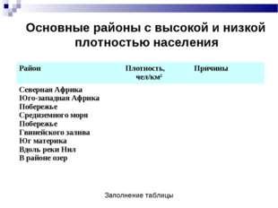 Основные районы с высокой и низкой плотностью населения Заполнение таблицы Ра