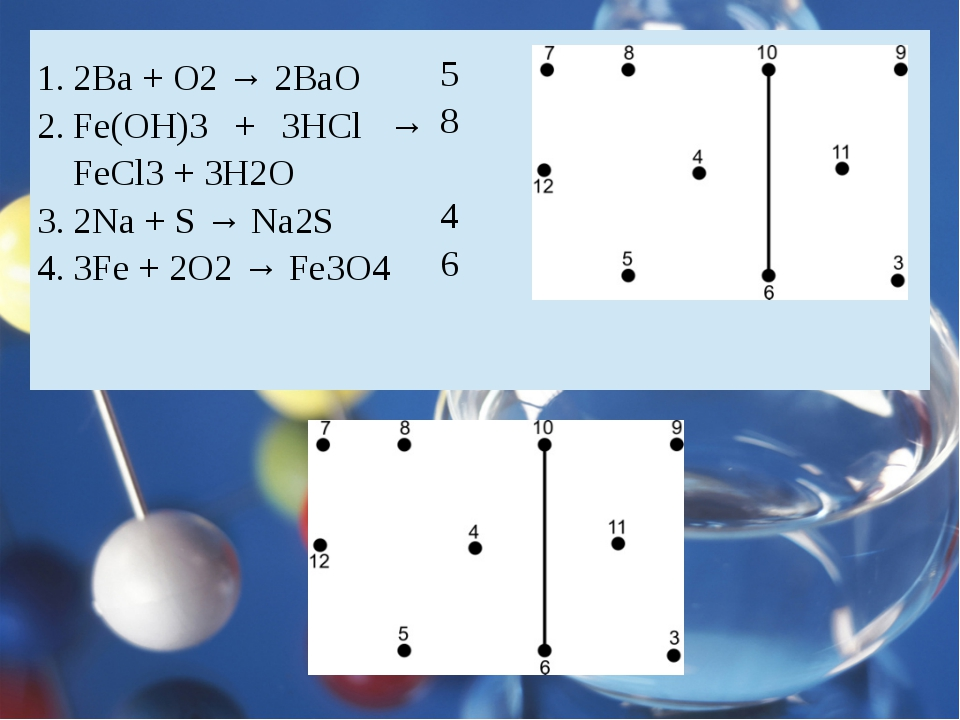 2Ba+ O2→2BaO Fe(OH)3+3HCl→ FeCl3+3H2O 2Na+ S → Na2S 3Fe+2O2→ Fe3O4 5 8 4 6