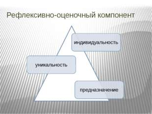 Рефлексивно-оценочный компонент