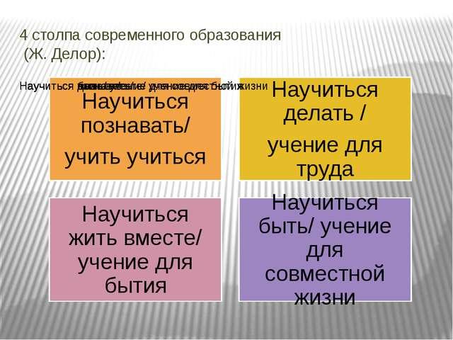 4 столпа современного образования (Ж. Делор):