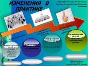 Планирование уроков Апробация и разработка новых стратегий Интеграция идей и