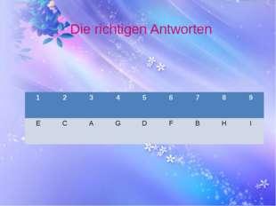 Die richtigen Antworten 1 2 3 4 5 6 7 8 9 E C A G D F B H I