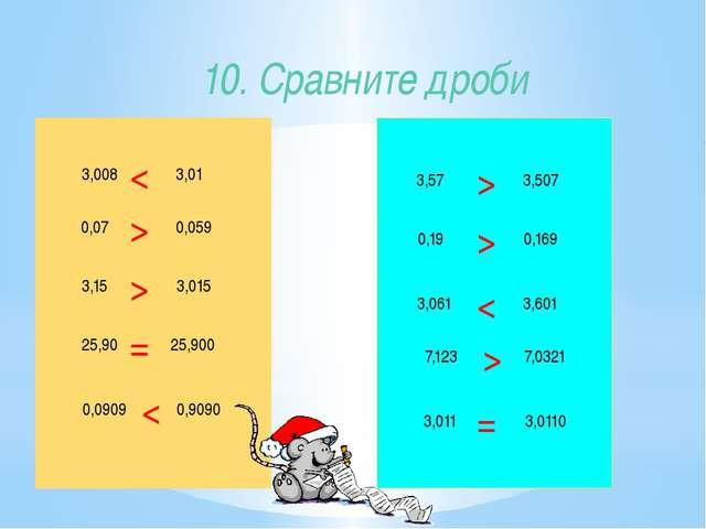 10. Сравните дроби 3,008 3,15 25,90 0,0909 0,9090 25,900 3,015 0,059 3,01 0,0...