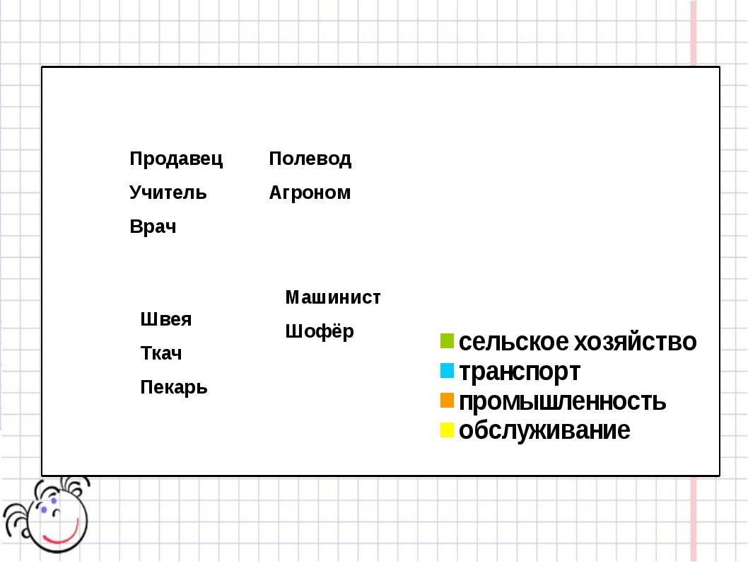 Полевод Агроном Машинист Шофёр Швея Ткач Пекарь Продавец Учитель Врач