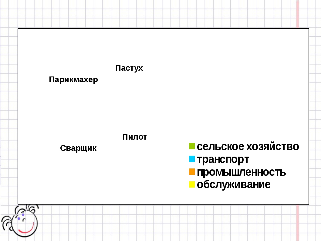 Пастух Пилот Сварщик Парикмахер