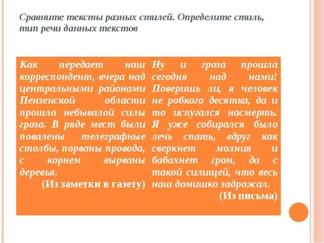 Сравните тексты разных стилей. Определите стиль, тип речи данных текстов Как...