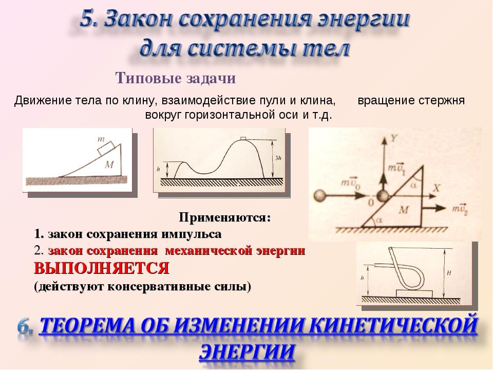 Типовые задачи Движение тела по клину, взаимодействие пули и клина, вращение...