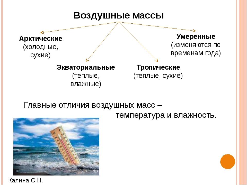 Воздушные массы Арктические (холодные, сухие) Экваториальные (теплые, влажные...