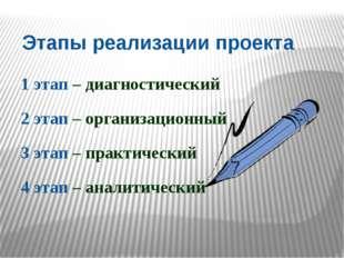 Этапы реализации проекта 1 этап – диагностический 2 этап – организационный