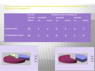Уровень обученности и физической подготовленности в контрольной и эксперимент