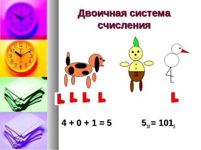 Двоичная система счисления 4 + 0 + 1 = 5 510 = 1012