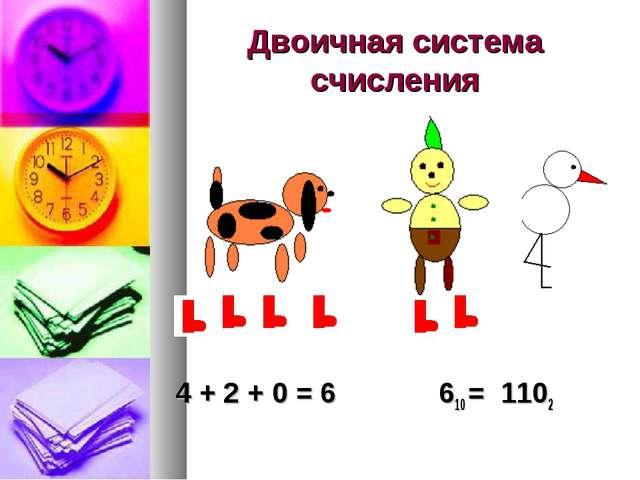 Двоичная система счисления 4 + 2 + 0 = 6 610 = 1102