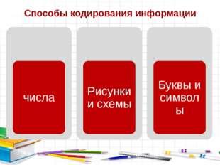 Способы кодирования информации МБОУ СОШ №7