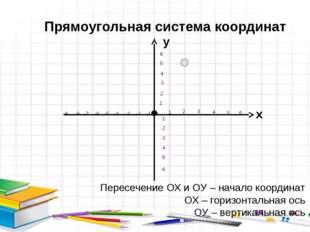 x y 0 1 2 3 4 5 6 -1 -2 -3 -4 -5 -6 -7 -9 -8 2 1 4 3 6 5 -1 -2 -3 -4 -5 -6 Пр